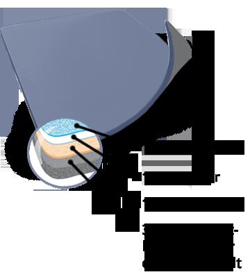 infografik mousepad querschnitt und materialien